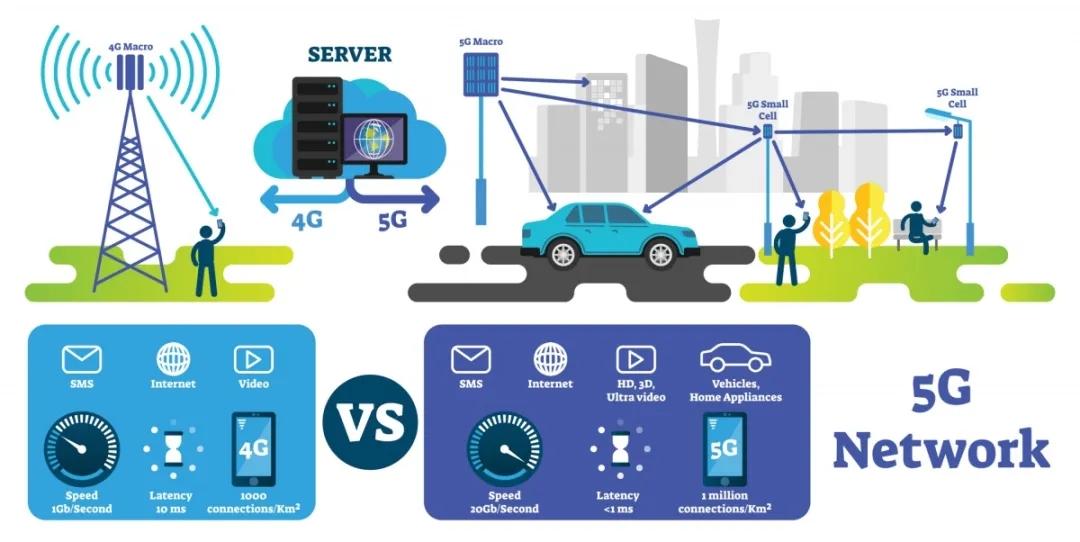 量子5G技术 (4).jpg