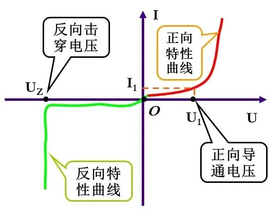 LED谐波测试 (1).jpg