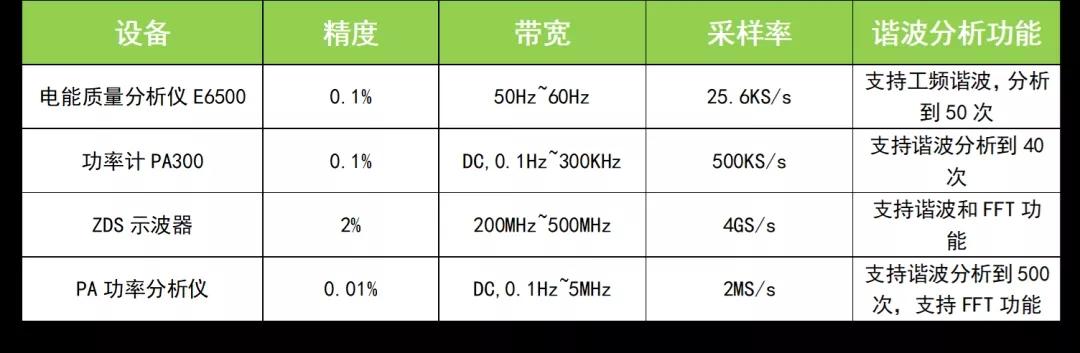 LED谐波测试 (5).jpg
