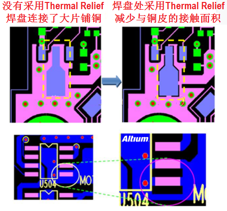Thermal Relief pad(热风焊垫)对比.png